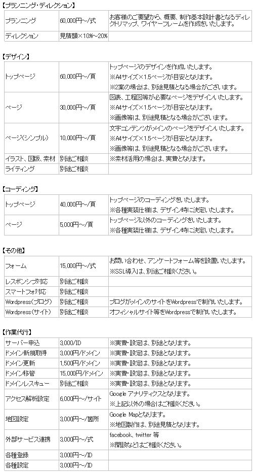 Web関連料金表